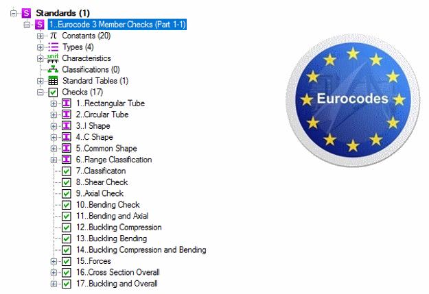 Eurocode3 Overall check