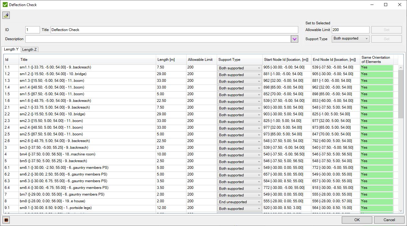 Deflection / Serviceability check | SDC Verifier for Femap