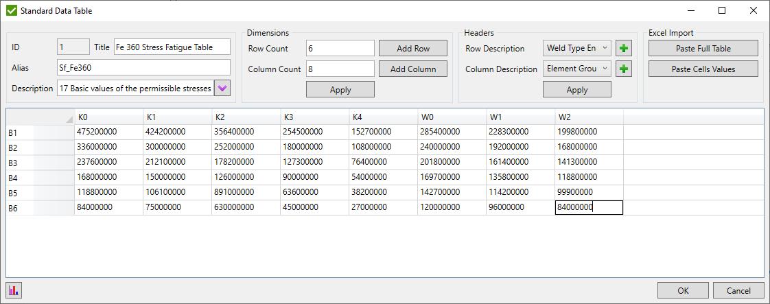 Custom Standard | SDC Verifier for Femap