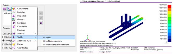Weldstresses_plotstress