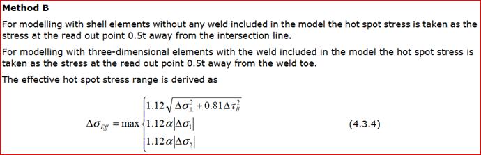DNV GL Method B for Weld modeling