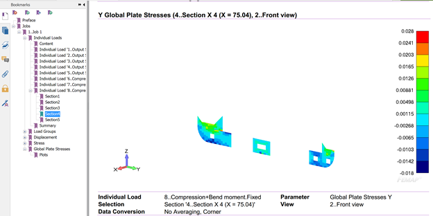 plate_stresses_plot