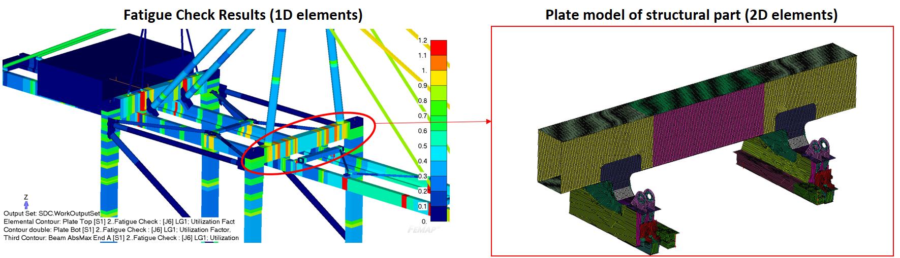 Plate model of structural part (2D elements)