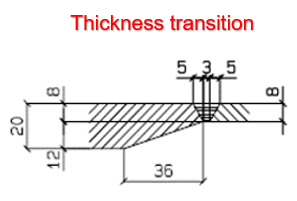 Thickness transition