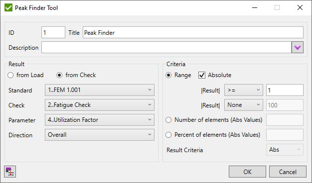 Peak Finder Tool. From Ctandard Check