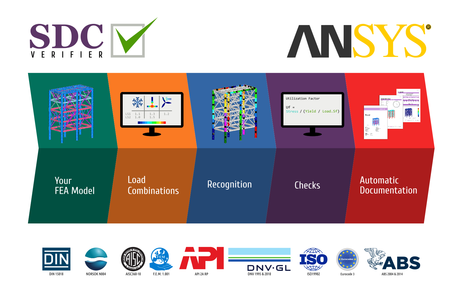 sdc verifier for ansys