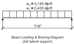 Example F 6 HSS flexural member with compact flanges   SDC Verifier