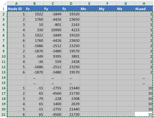 Copy data from excel to clipboard