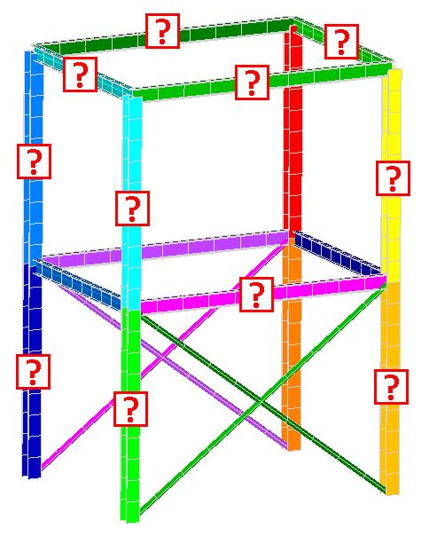 beam model