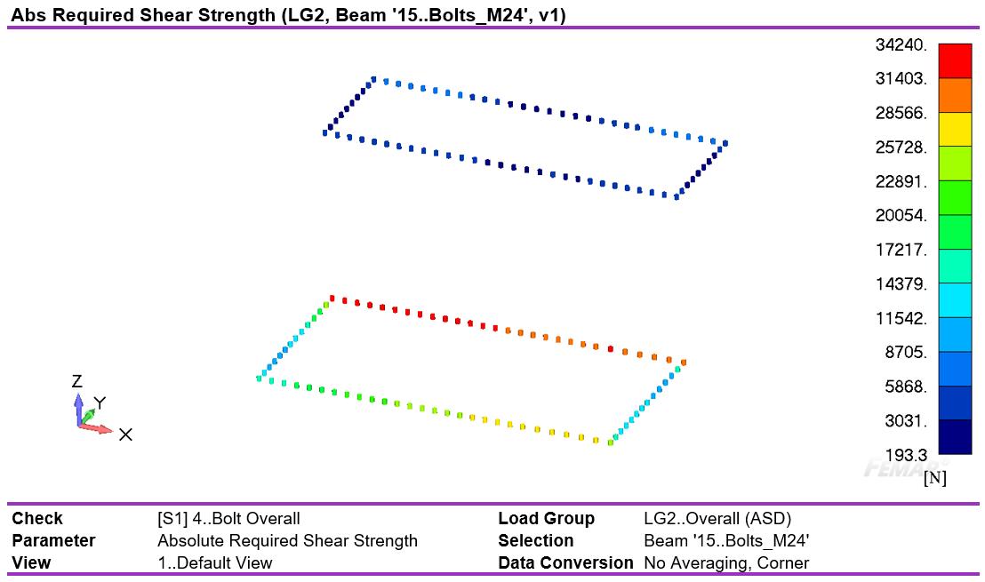 AISC 360 10 Bolt Check Required Shear Strength ASD Method