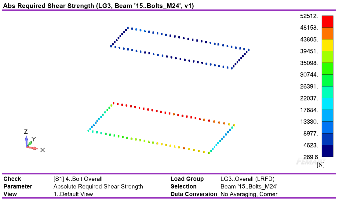AISC 360 10 Bolt Check Required Shear Strength LRFD Method