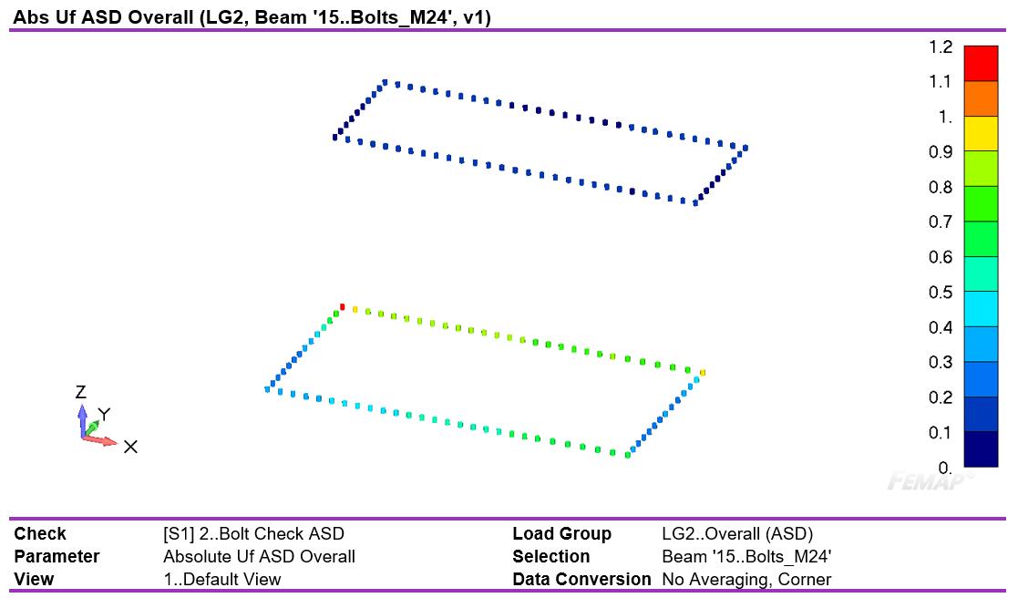 AISC 360 10 Bolt Check ASD Method
