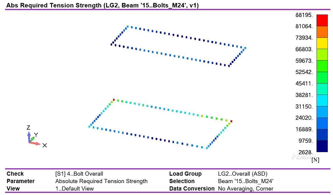 AISC 360 10 Bolt Check Required Tension Strength ASD Method