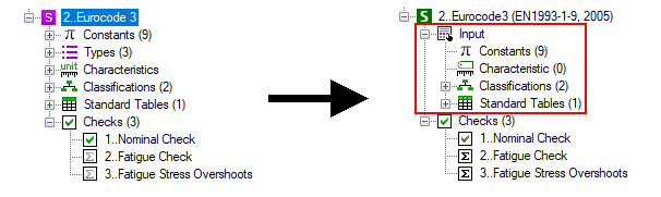 Standard input is grouped together SDC Verifier
