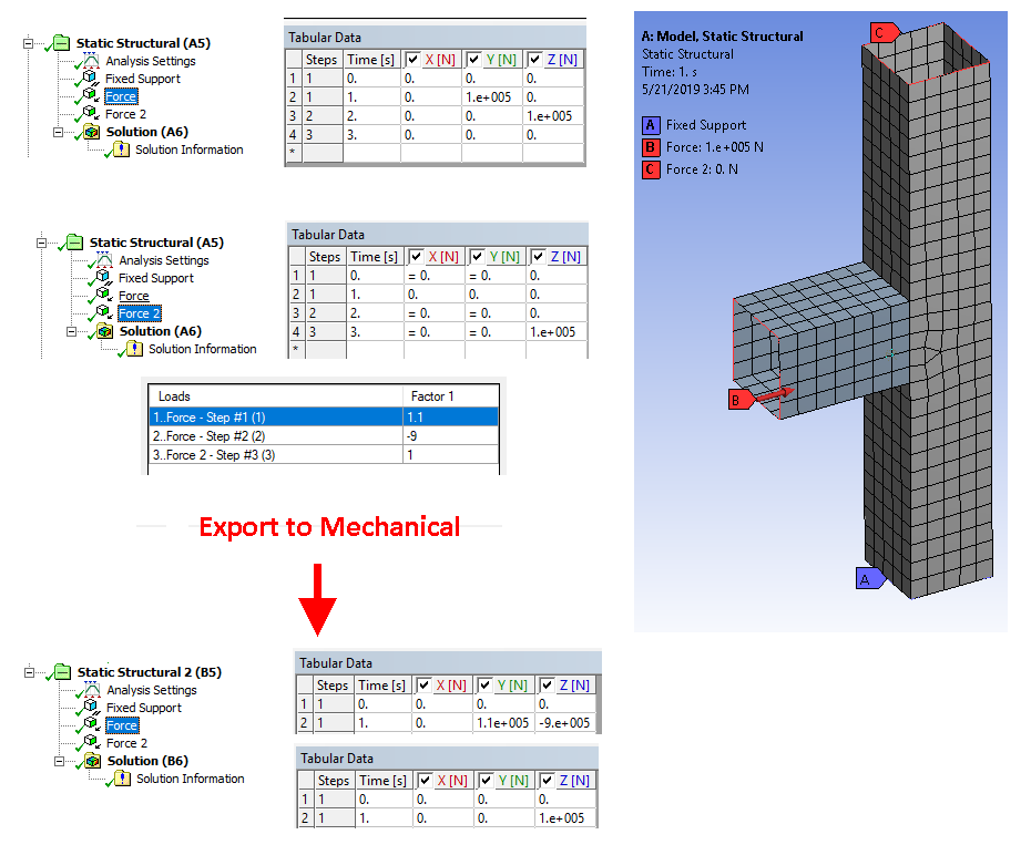 Export SDC Verifier Load Combinations to Mechanical into a separate solution (Ansys)