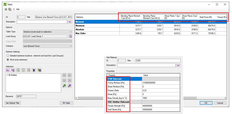 SDC Verifier Untit System