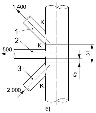 ISO 19902 Tubular Joints