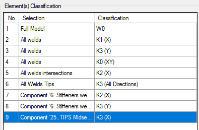 Weld classification example