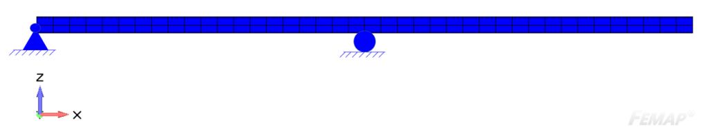 Overhanging  double overhanging beam